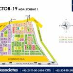 New Malir Housing Scheme 1 Karachi – Sector 19 Map
