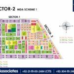 New Malir Housing Scheme 1 Karachi – Sector 2 Map