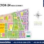 New Malir Housing Scheme 1 Karachi – Sector 24 Map