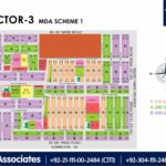 New Malir Housing Scheme 1 Karachi – Sector 3 Map